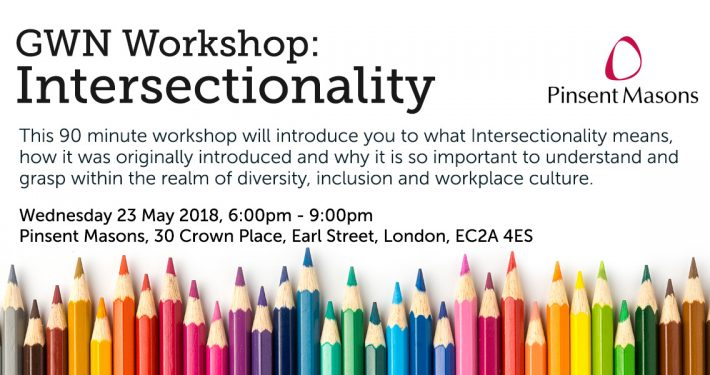 Banner describing intersectionality event